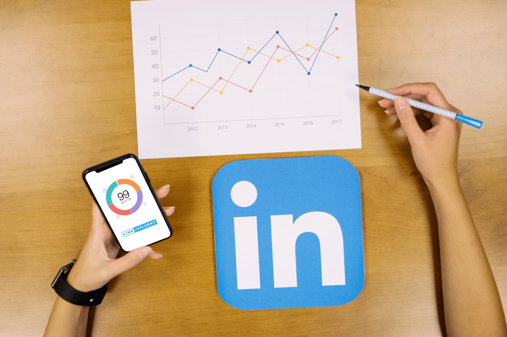 Social Selling Index de LinkedIn