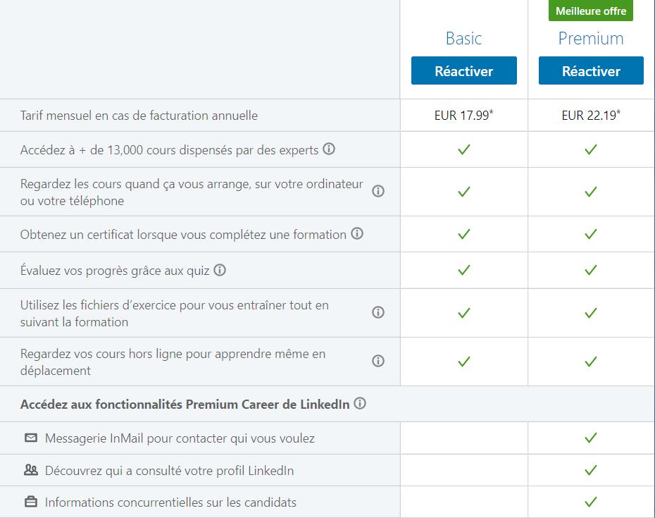 LinkedIn learning prix