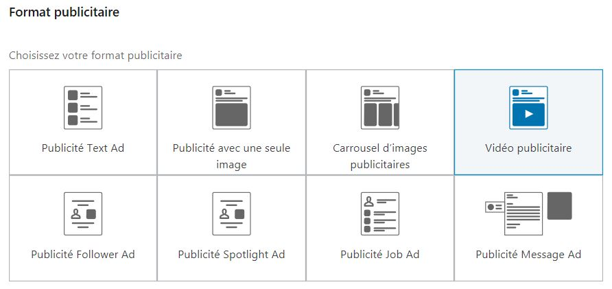 LinkedIn Ads: format des publicités LinkedIn
