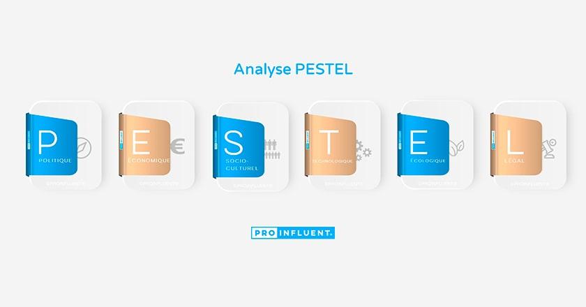 Analyse PESTEL : l'outil indispensable pour votre stratégie marketing