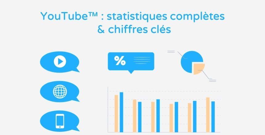 YouTube Chiffres clés et statistiques complètes